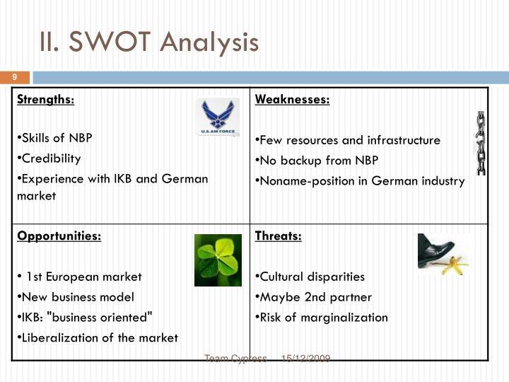 II. SWOT Analysis