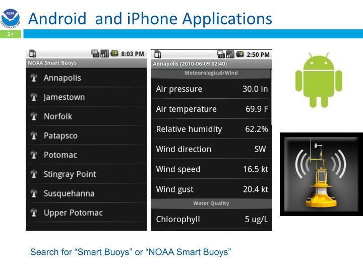 Android  and iPhone Applications