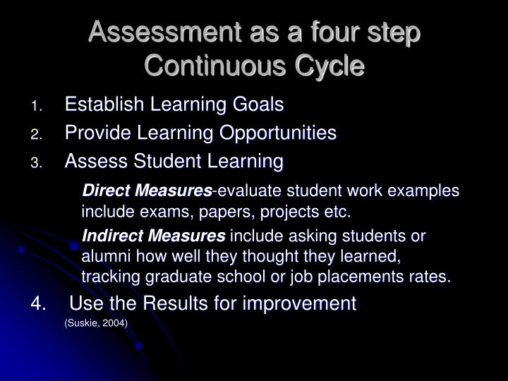 Assessment as a four step Continuous Cycle