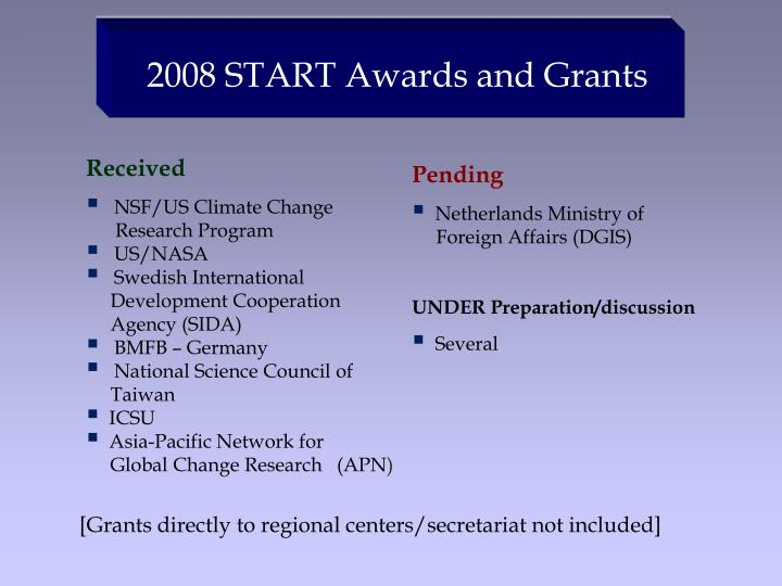 2008 START Awards and Grants