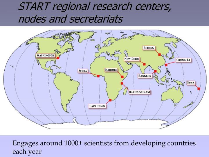 START regional research centers, nodes and secretariats