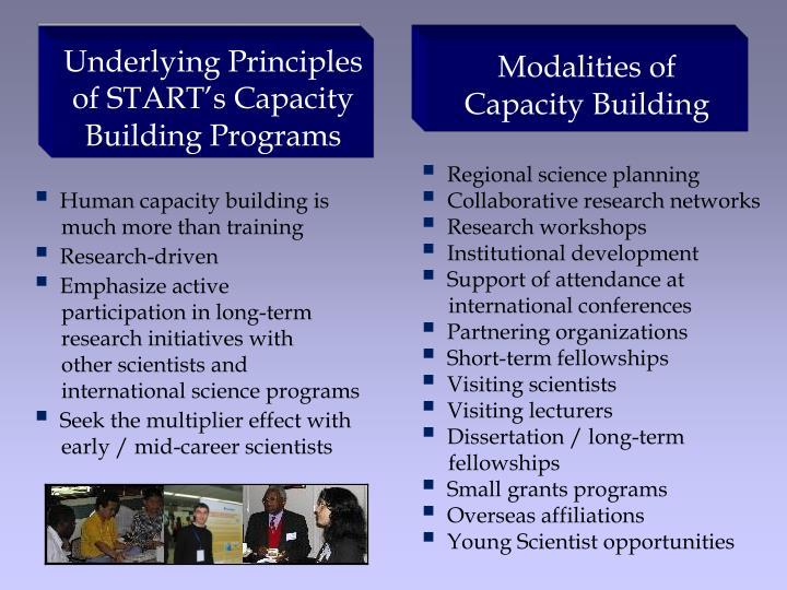 Underlying Principles of START's Capacity Building Programs