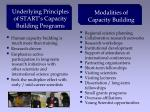 underlying principles of start s capacity building programs