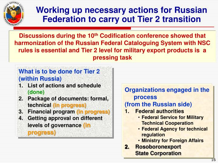 Working up necessary actions for Russian Federation to carry out Tier 2 transition