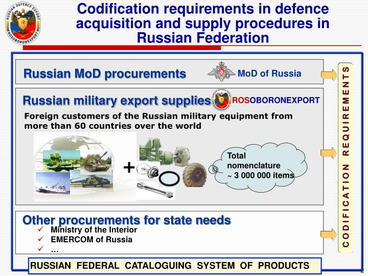Codification requirements in defence acquisition and supply procedures in Russian Federation