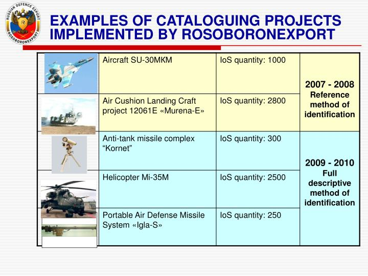EXAMPLES OF CATALOGUING PROJECTS IMPLEMENTED BY ROSOBORONEXPORT