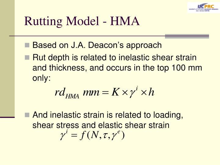 Rutting Model - HMA