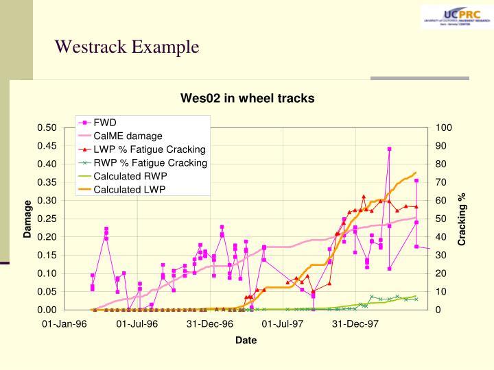 Westrack Example