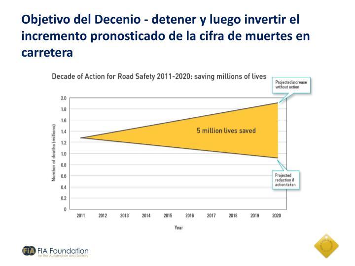 Objetivo del Decenio - detener y luego invertir el incremento pronosticado de la cifra de muertes en carretera