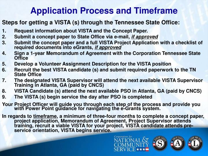 Application Process and Timeframe