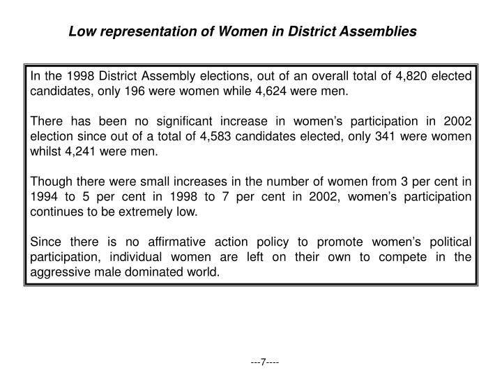 Low representation of Women in District Assemblies