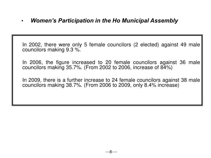 Women's Participation in the Ho Municipal Assembly