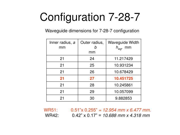 Configuration 7-28-7