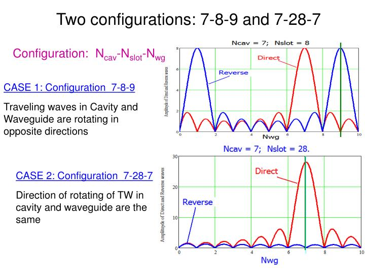 Two configurations: 7-8-9 and 7-28-7