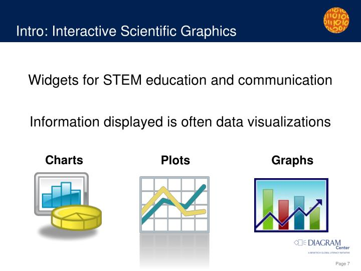 Intro: Interactive Scientific Graphics