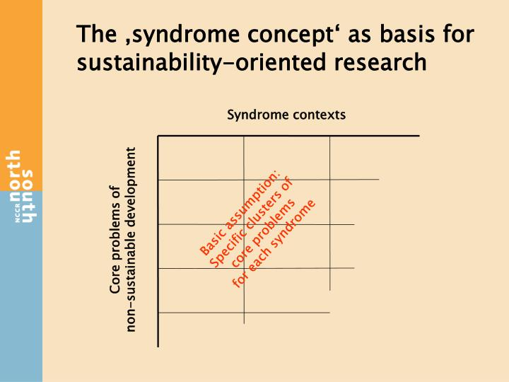 The 'syndrome concept' as basis for sustainability-oriented research