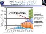 nccs compute capacity evolution september 2007 september 2013