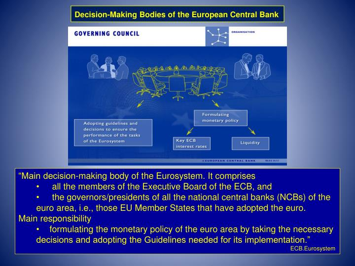 Decision-Making Bodies of the European Central Bank