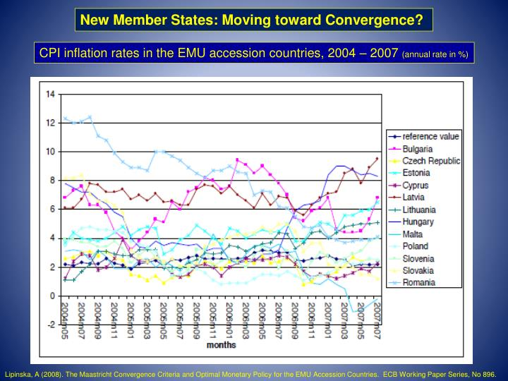 New Member States: Moving toward