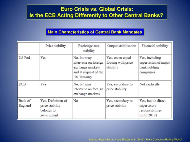 Euro Crisis vs. Global Crisis: