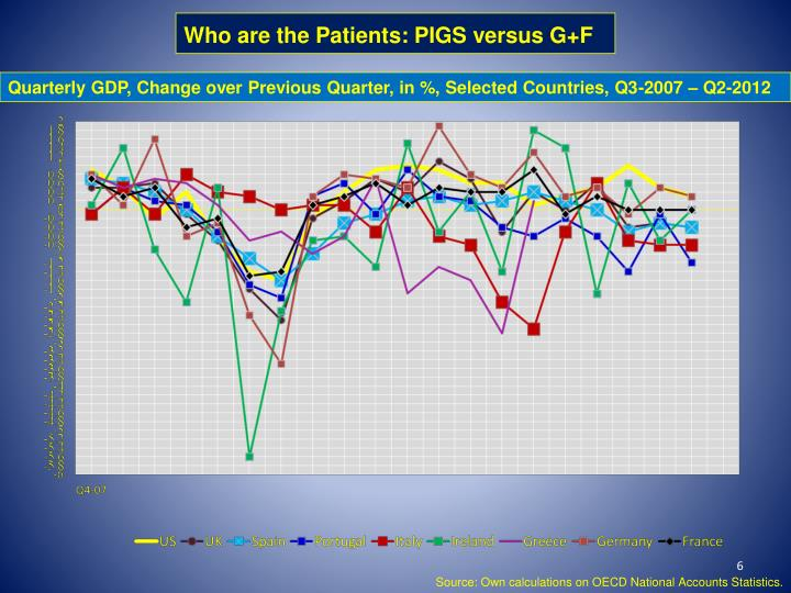 Who are the Patients: PIGS versus G+F