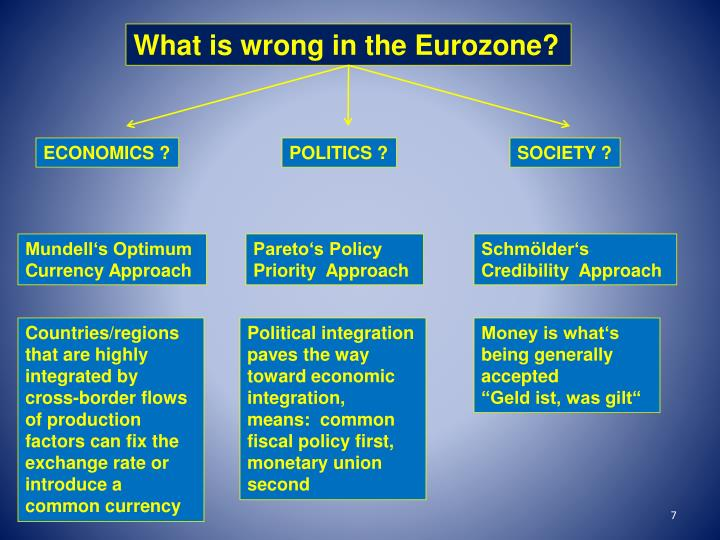 What is wrong in the Eurozone?