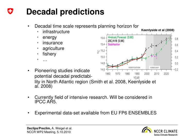 Decadal predictions