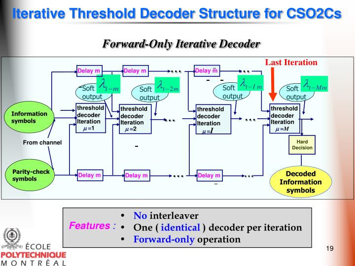Iterative Threshold Decoder Structure for CSO2Cs