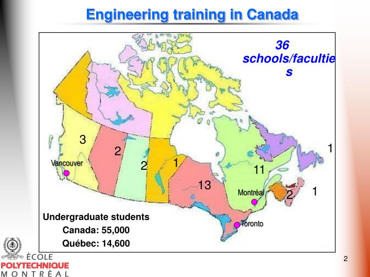 Engineering training in Canada