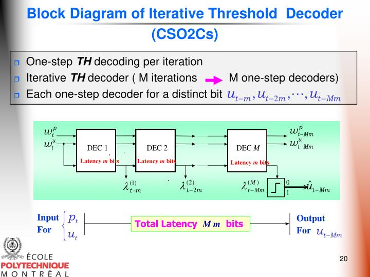 Block Diagram of Iterative Threshold  Decoder