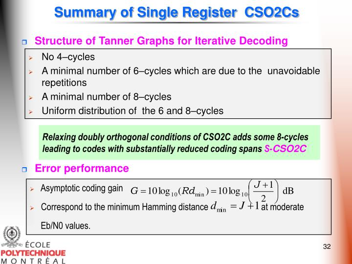 Summary of Single Register  CSO2Cs