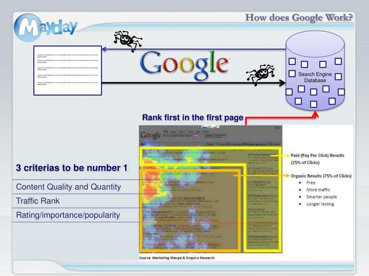How does Google Work?