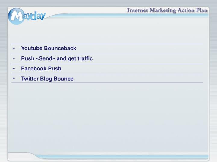 Internet Marketing Action Plan