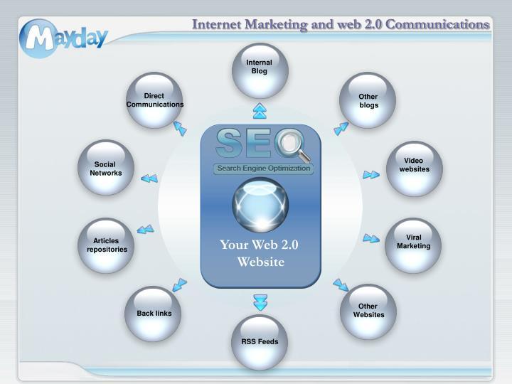 Internet Marketing and web 2.0 Communications