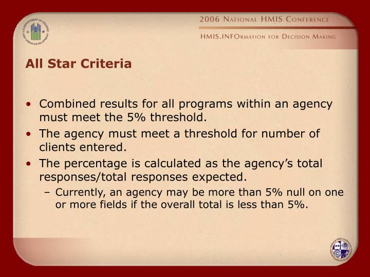 All Star Criteria