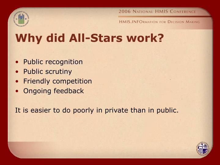 Why did All-Stars work?
