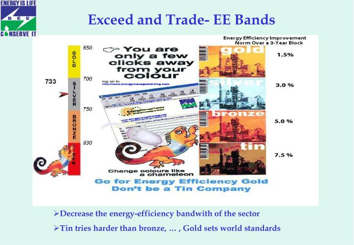 Exceed and Trade- EE Bands