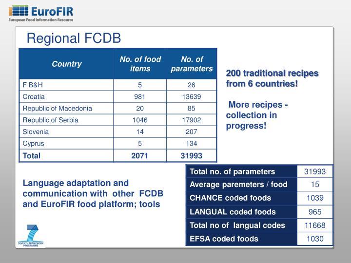 Regional FCDB