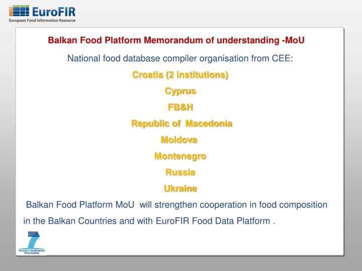 Balkan Food Platform Memorandum of understanding -MoU