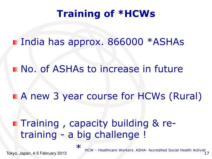 Training of *HCWs