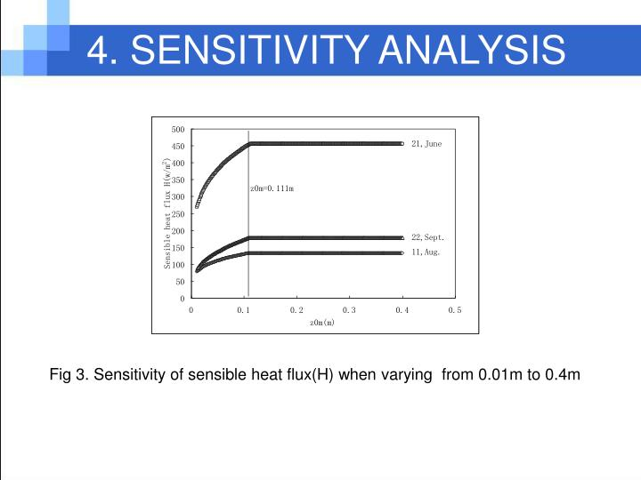 4. SENSITIVITY ANALYSIS