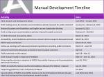 manual development timeline
