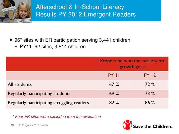 Afterschool & In-School Literacy Results PY 2012 Emergent Readers