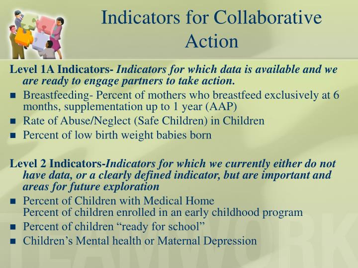 Indicators for Collaborative Action