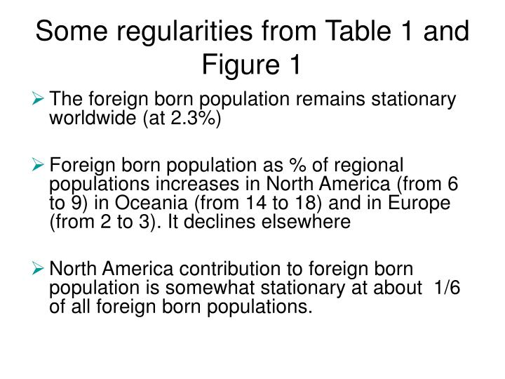 Some regularities from Table 1 and Figure 1