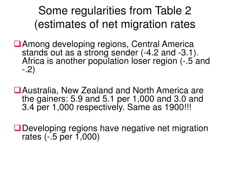 Some regularities from Table 2 (estimates of net migration rates