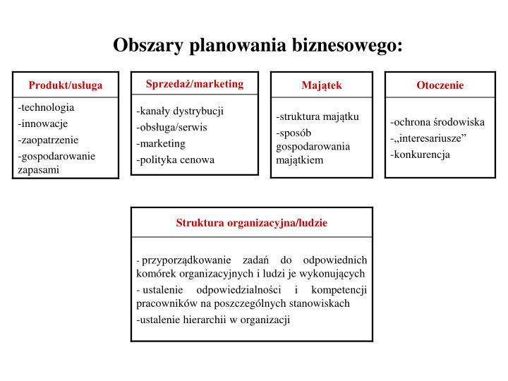 Obszary planowania biznesowego: