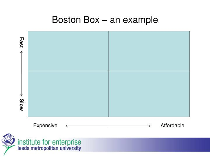 Boston Box – an example