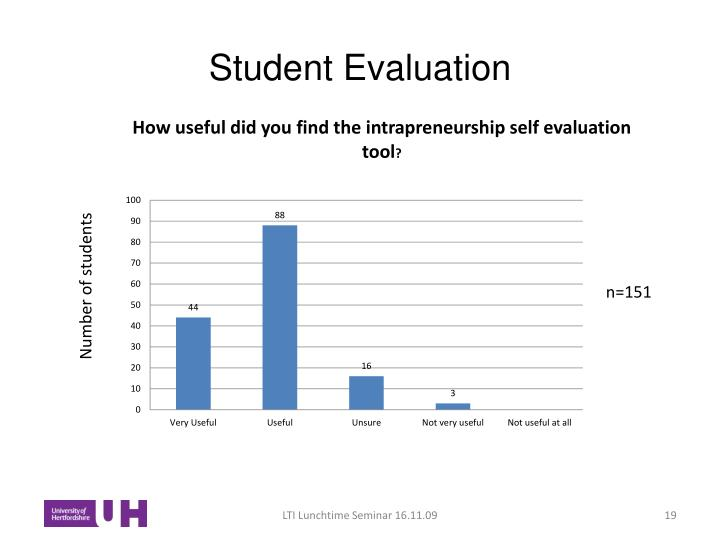 Student Evaluation