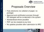 proposals overview